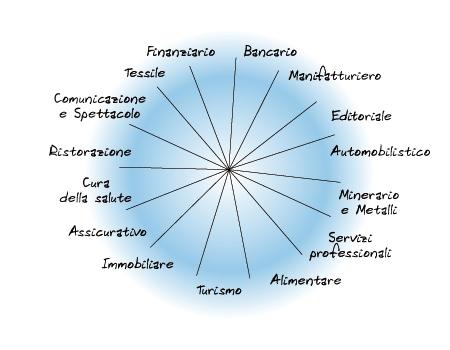 Mannelli company for Planimetrie domestiche di livello singolo